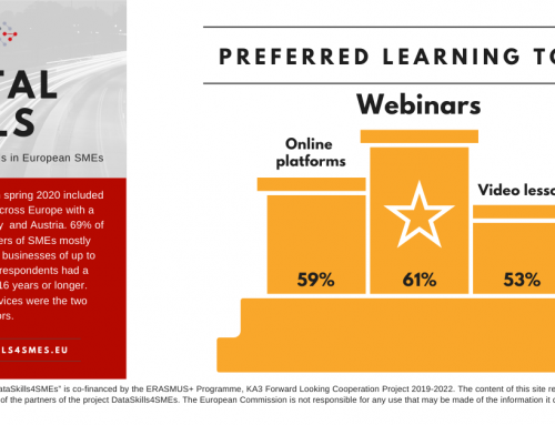 DataSkills Survey Results #3:  Preferred Learning Tools